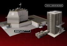 Fairlead Integrated Wins Contract to Provide Fabrications to the Missile Defense Agency's Aegis Ashore